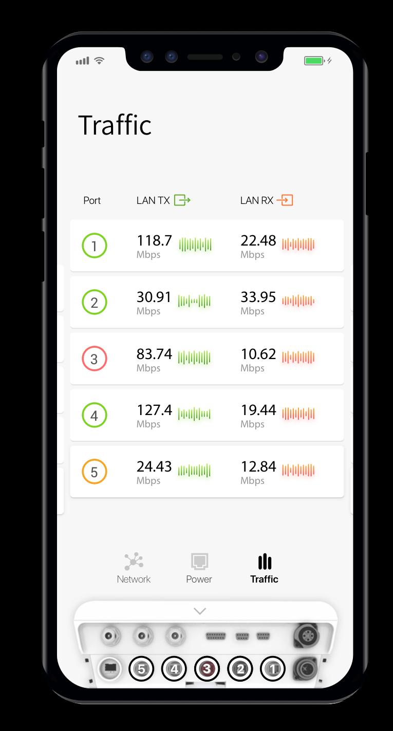 Radwin Apps UX & UI Design